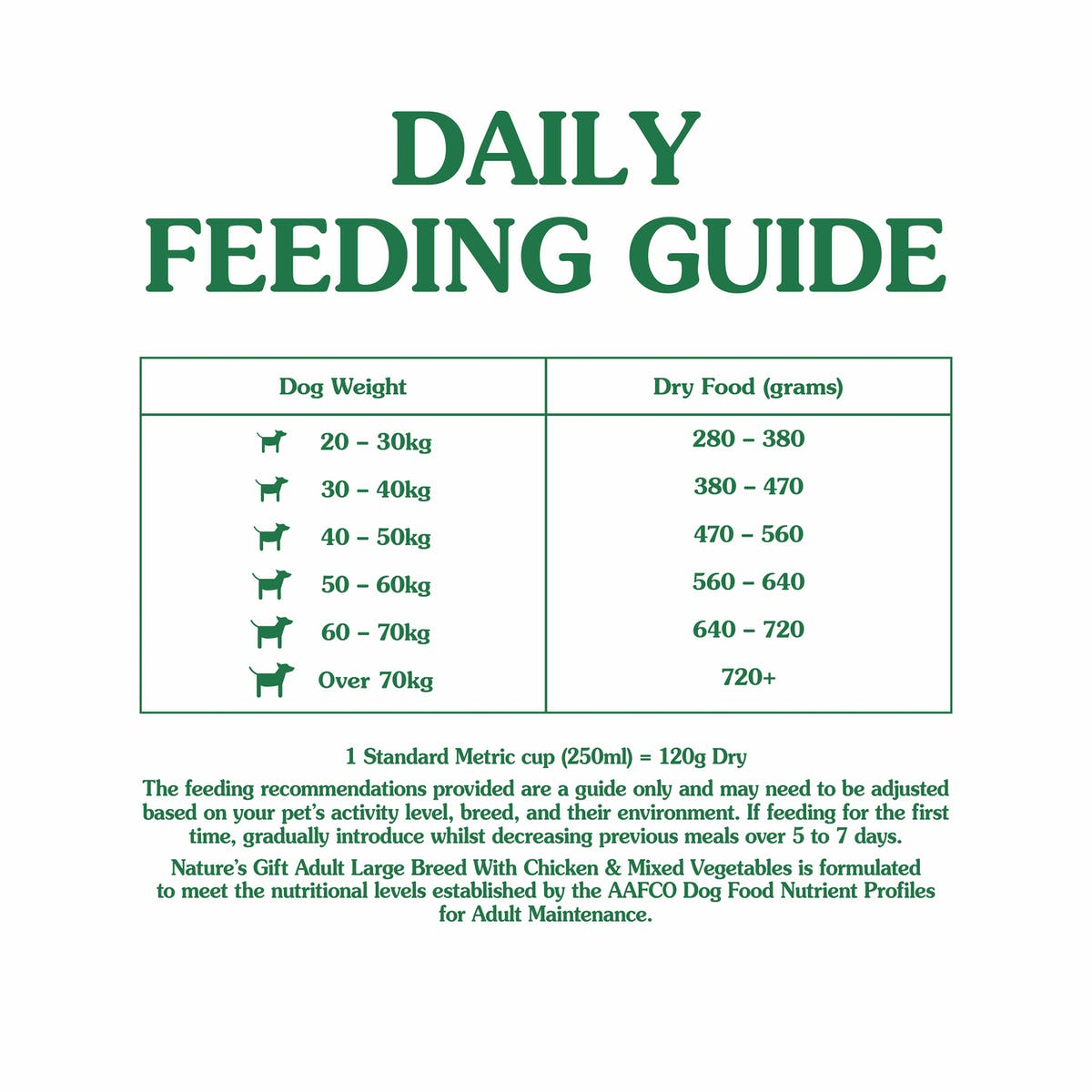 Nature's Gift   Large Breed with Chicken & Mixed Vegetables   Dry dog food
