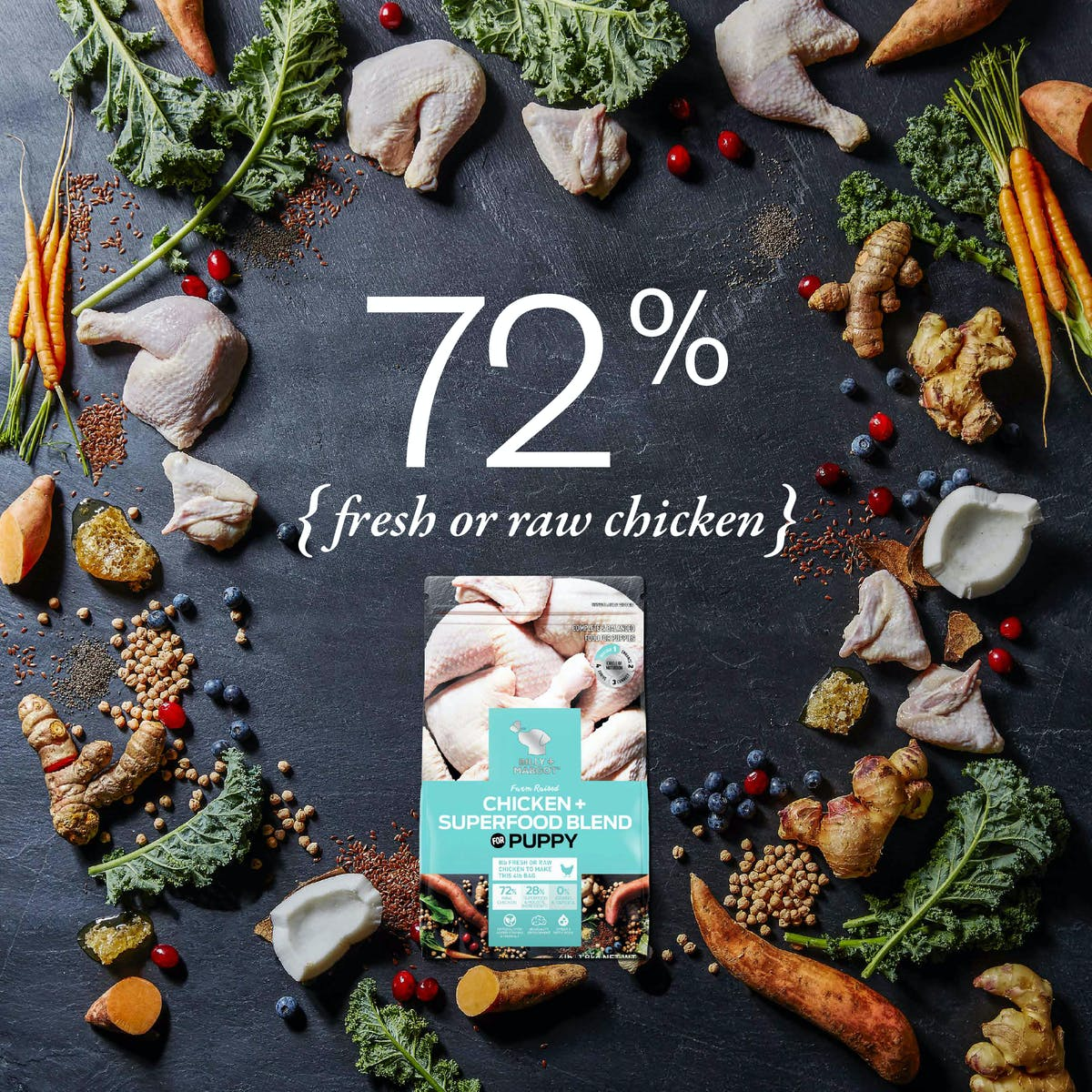 Billy + Margot® | Chicken + Superfood Blend | Puppy | Back of pack
