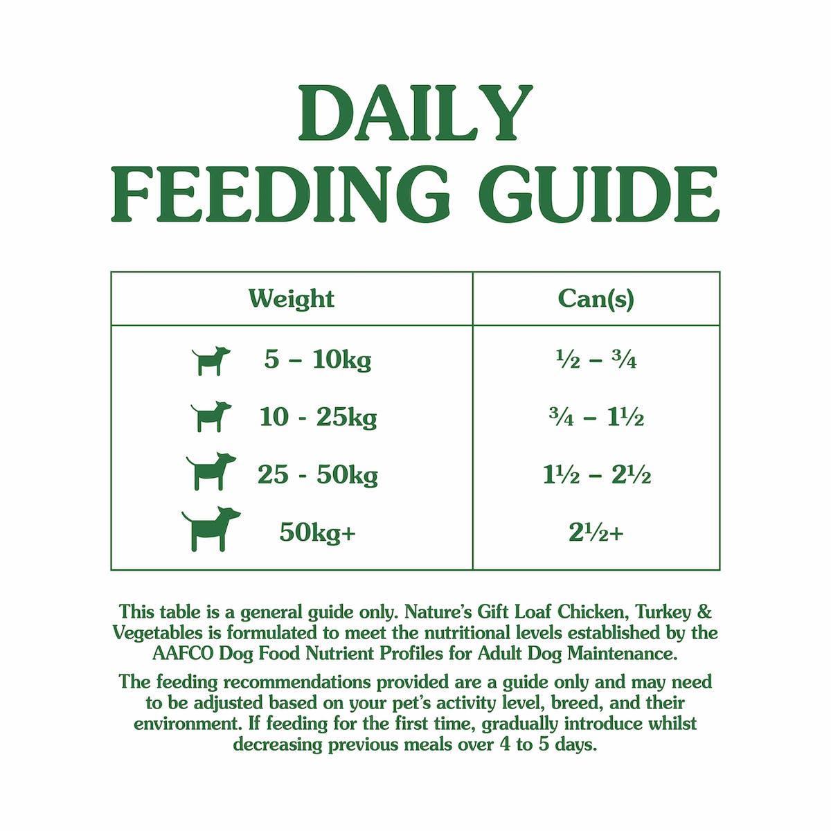 Nature's Gift | Chicken, Turkey & Vegetables | Wet dog food