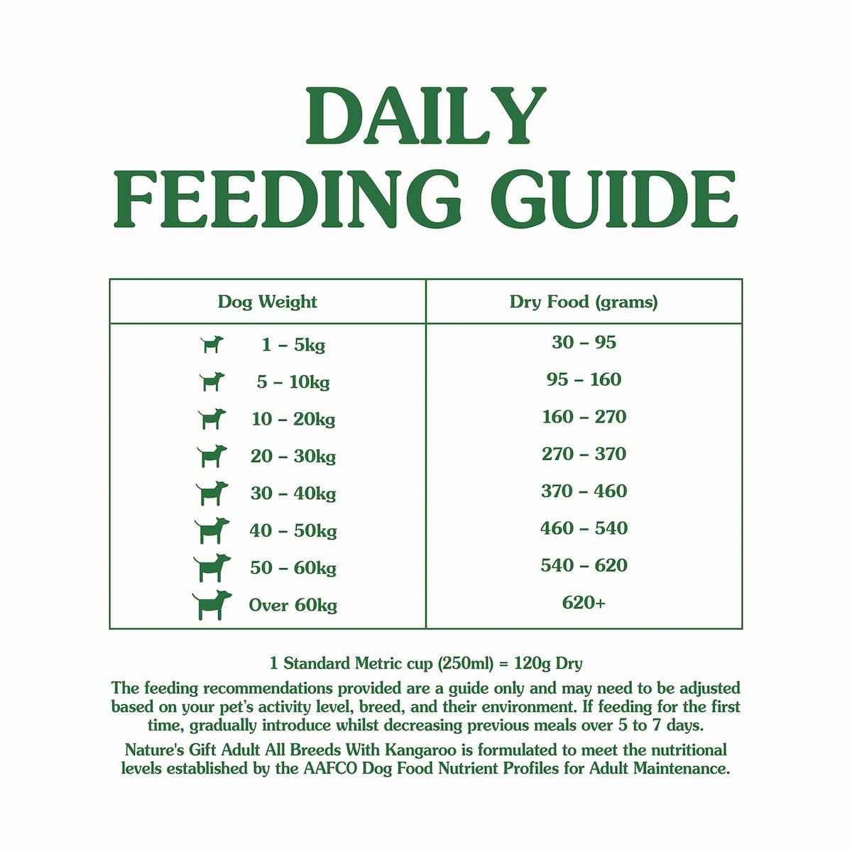 Nature's Gift | Kangaroo | Dry dog food